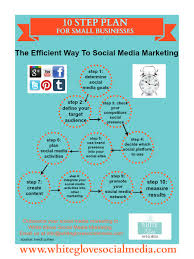 Plan Social Media by Infographics 10 Step Plan For Small Businesses The Efficient