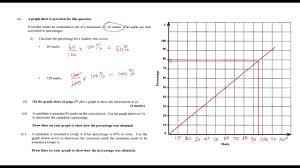 csec maths june 2015 paper 2 question 9 youtube