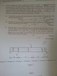mechanical engineering archive june 15 2017 chegg com
