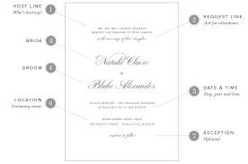 New Office Invitation Card Wedding Invitation Wording Examples Shine Wedding Invitations