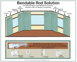 difference between bay or bow windows bendable rods bay window with bendable rod option2