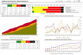 Project Management Spreadsheet Project Management Status Dashboard Template