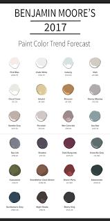 333 best paint colors images on pinterest wall colors exterior