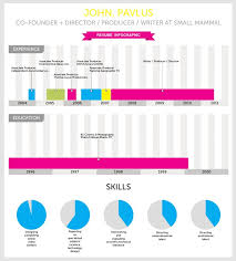images about Resume and Job Search on Pinterest Pinterest
