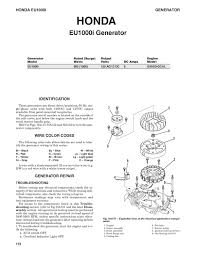 honda eu1000i service manual by eacf issuu