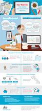 Resume Application For Job by Best 20 Apply For Jobs Online Ideas On Pinterest Online Job