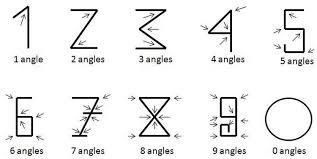 معلومات هامة عن الرياضيات Images?q=tbn:ANd9GcQhB1_cDUp1LNdUegvGZrIS9Zs1D5tL7VLWwZmhsZhP1OMQZuIG