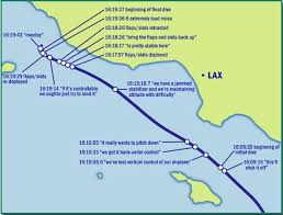 Alaska Airlines Flight 261