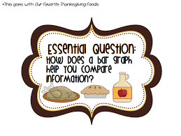why was thanksgiving created essential questions erica u0027s ed ventures