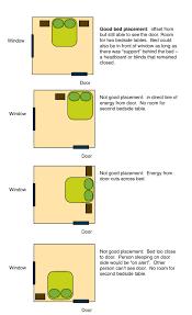 top 10 feng shui tips for your bedroom feng shui bedroom bed