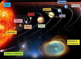 %name Astronomia, questa notte Giove e Urano più vicini alla Terra.