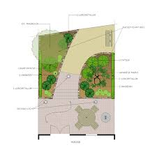 Backyard Design Plan - Backyard plans designs