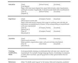 Dental Resume Samples Dentist Job Duties Resume Cv Cover Letter