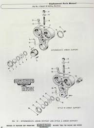 kearney trecker milwaukee 2ch milling machine parts manual ozark