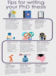 assistance with essay writing images about PhD on Pinterest Research  Methods Abductive College blogger