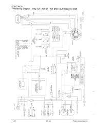 1996 honda cbr 600 f3 wiring diagram honda motorcycle wiring