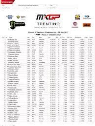motocross madness 2 windows 7 mxgp italia 2017 pietramurata motocross rd 5 dtutto1po