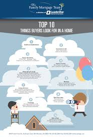 selling a house 10 things home buyers look for the family