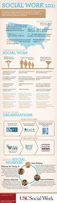 images about Social Work Visions on Pinterest