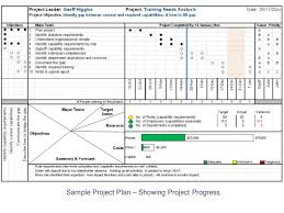 Round Table Project Management  One Page Status Reports Welcome to soymujer co