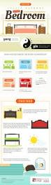 Feng Shui Home Decor by Best 25 Feng Shui Ideas Only On Pinterest Feng Shui Bedroom