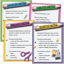 images about Writing Activities  amp  Advice on Pinterest