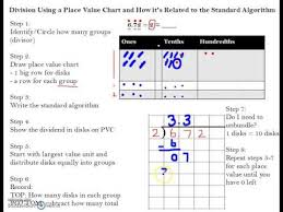 EngageNY   Module     Lesson      Dividing Decimals