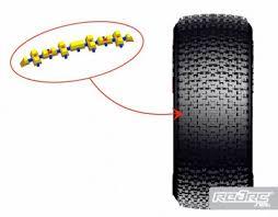 choix des pneus... avant arrière identiques ? Images?q=tbn:ANd9GcQpfxZjs1j7MuCXvVymR3AfzaAnB25iXKL9sfMDdtqBeBAYpA9ivw
