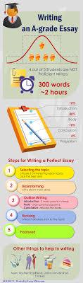 custom essay writing services australia timeliness synonym Buy Essay Online  Essay Writing Service  Write My Essay
