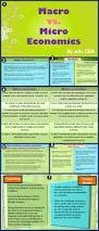 best 25 micro economics ideas on pinterest concept of economics