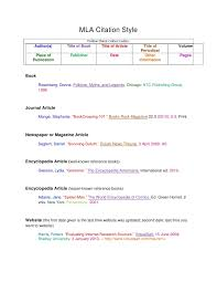 Works Cited Page  MLA    Writing Commons Rich Template   Dk Consulting