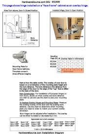 blum 170 degree hinge for face frame cabinets hardwaresource com