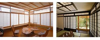 Window Treatment Types 14 Types Of Window Treatments U2013 Basics Of Interior Design U2013 Medium