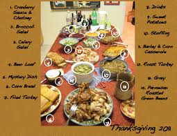 funny thanksgiving ecards animated thanksgiving ad ecards infographics pictures esl resources