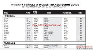 atsg transmission manuals auto repair manual forum heavy