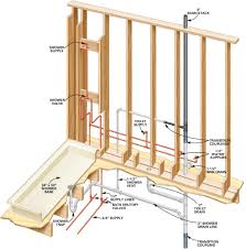 bold and modern basement bathroom plumbing layout basic basement
