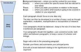 introduction essay help My Website Tok essay online help login   help dissertation grade   math worksheets
