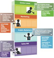 Website Design Ideas For Business Ideas For Journalistic Infographics Infographics Newspaper Design