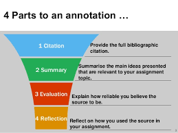 Find Examples of Annotated Bibliography APA   Annotated     Buy Annotated Bibliography From a Reliable Essay Writing Service MLA Style Annotated Bibliography PDF Template