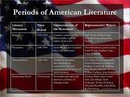 The Awakening Activity Mini Bundle   American Literature   Pinterest Education World
