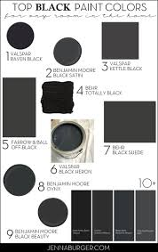 Best Kitchen Cabinet Paint Colors by Best 25 Black Kitchen Cabinets Ideas On Pinterest Gold Kitchen