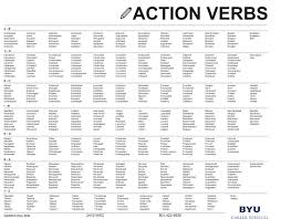 A Strong Resume Action Verbs for Customer Service