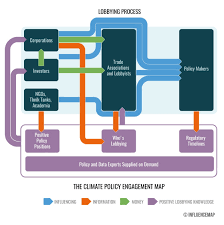 Map Policy Influencemap Org Media