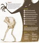 Transtorno Obsessivo-Compulsivo (TOC): como controlar as ...