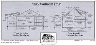 traditional log home series