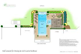 swimming pool designs and plans rolitz