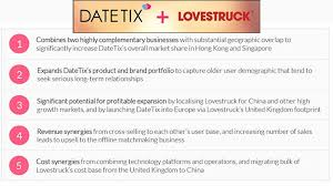 DTX Now Lovestruck via Match Made in Heaven  Strong Growth     The Next Tech Stock