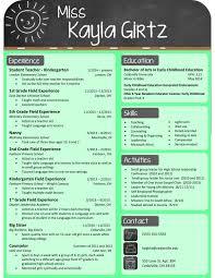 Resume Making Tips How To Write A Resume Net The Easiest Online Resume Builder Resume Samples Resume Maker  Create professional resumes online for free Sample