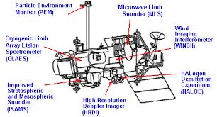 Satèl·lit UARS