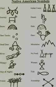 thanksgiving and indians 43 best native american symbols and art images on pinterest